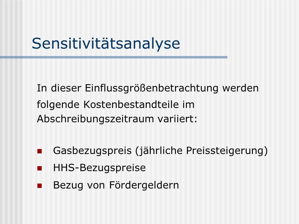 Sensitivitätsanalyse