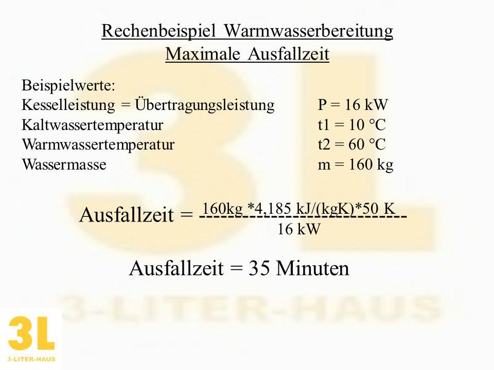 Rechenbeispiel Warmwasserbereitung Maximale Ausfallzeit