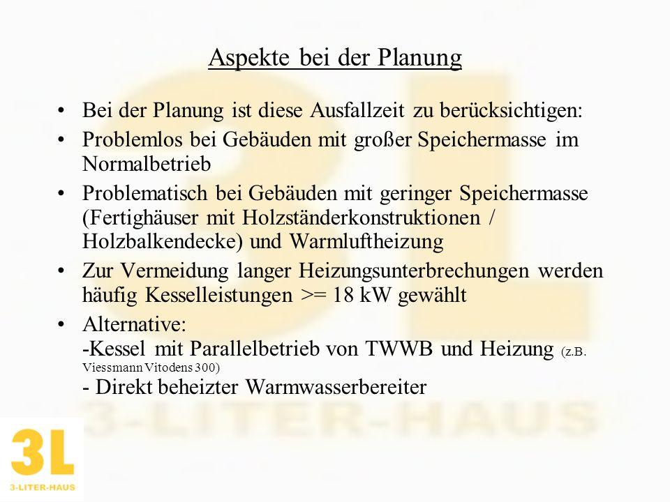 Aspekte bei der Planung