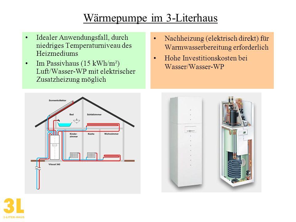 Wärmepumpe im 3-Literhaus
