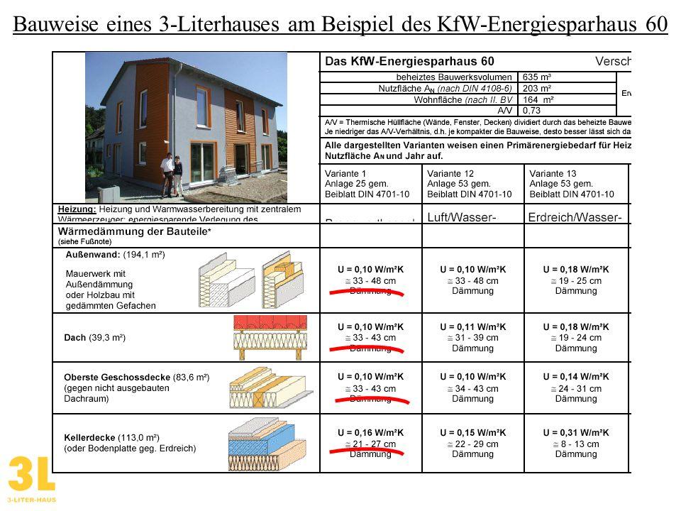 Bauweise eines 3-Literhauses am Beispiel des KfW-Energiesparhaus 60