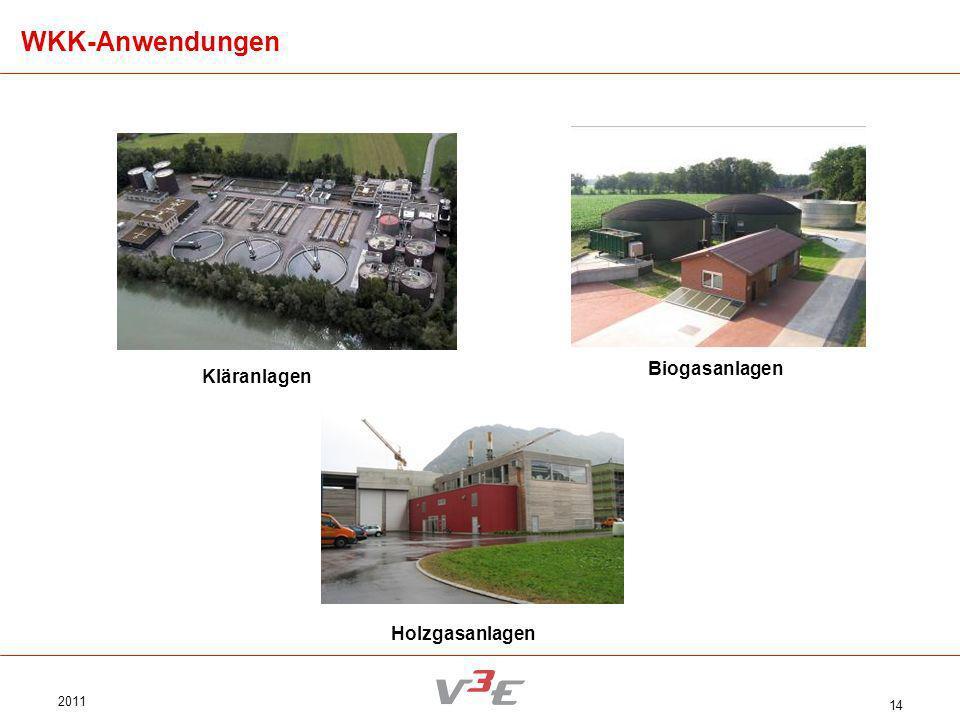 WKK-Anwendungen Biogasanlagen Kläranlagen Holzgasanlagen 2011