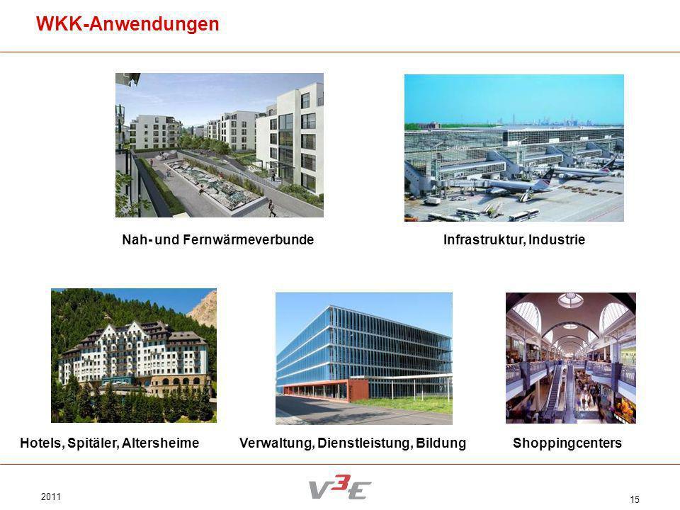 WKK-Anwendungen Nah- und Fernwärmeverbunde Infrastruktur, Industrie