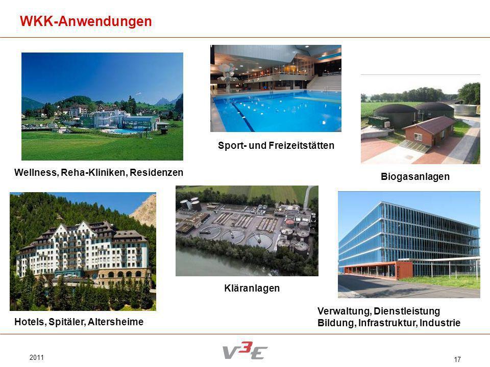 WKK-Anwendungen Sport- und Freizeitstätten