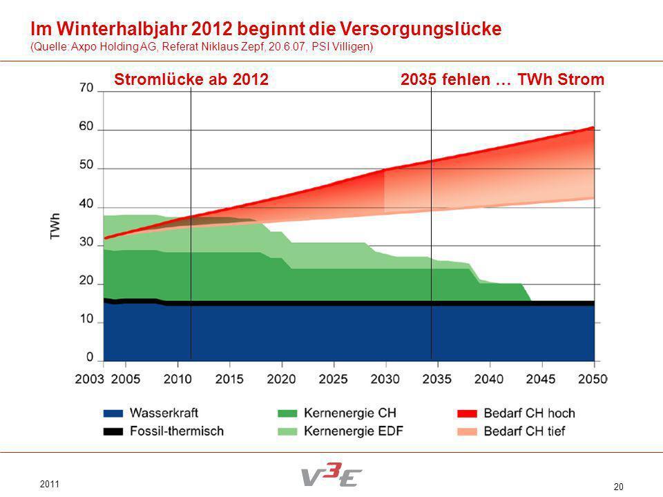 Im Winterhalbjahr 2012 beginnt die Versorgungslücke