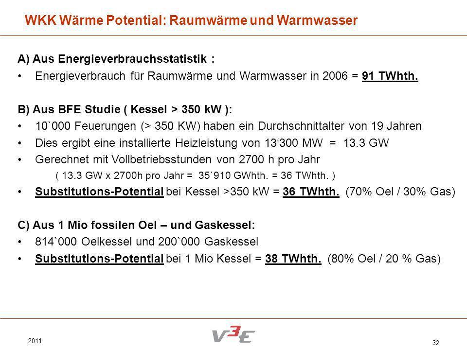 Atemberaubend Direktes Warmwasser Zylinder Diagramm Zeitgenössisch ...