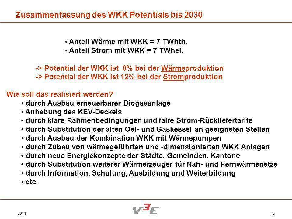 Zusammenfassung des WKK Potentials bis 2030