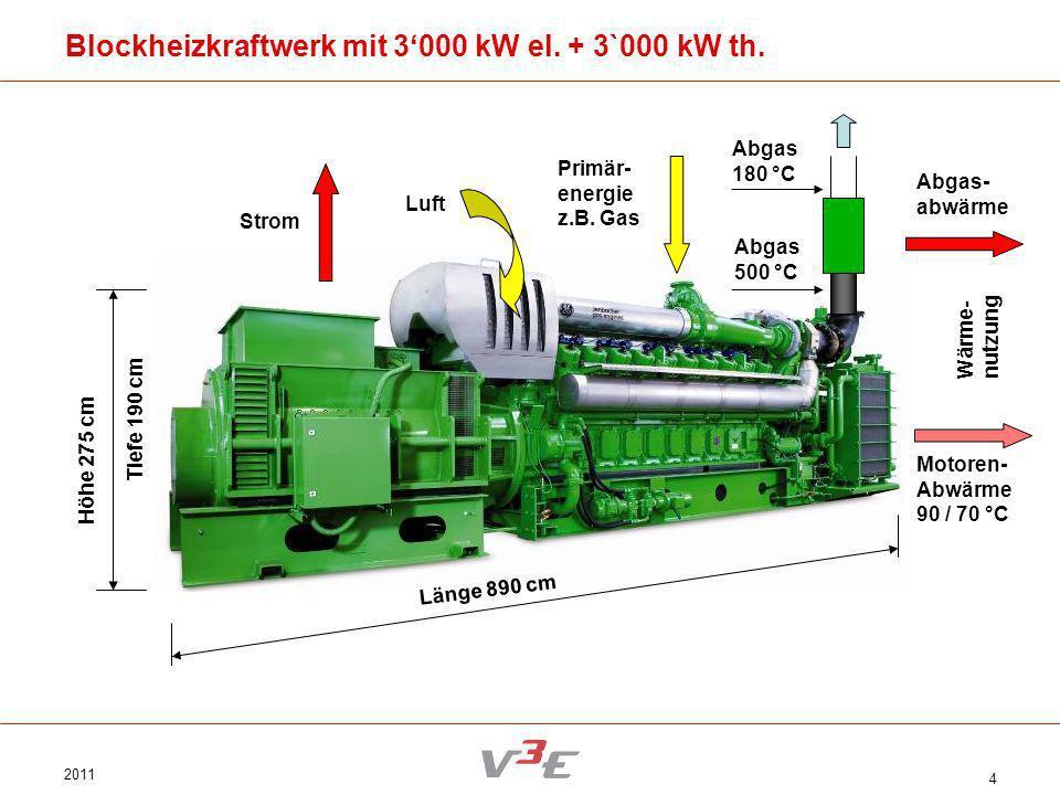 Blockheizkraftwerk mit 3'000 kW el. + 3`000 kW th.