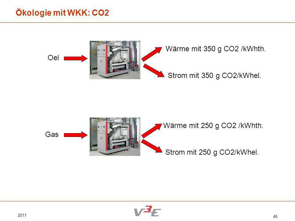 Ökologie mit WKK: CO2 Wärme mit 350 g CO2 /kWhth. Oel