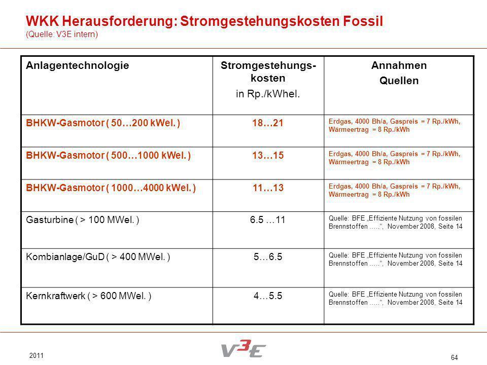 Stromgestehungs-kosten