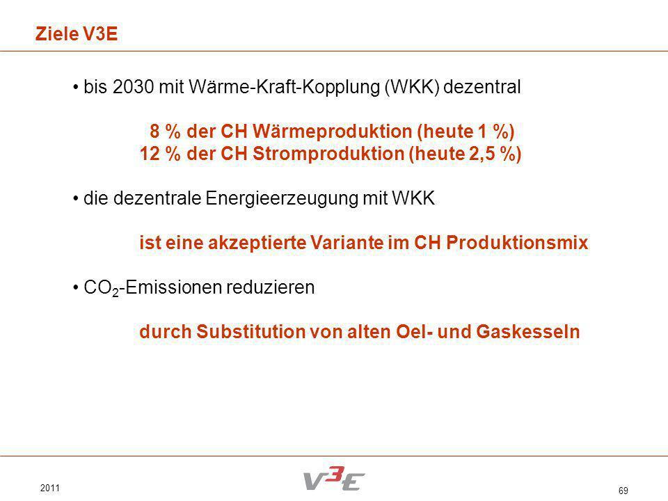 bis 2030 mit Wärme-Kraft-Kopplung (WKK) dezentral