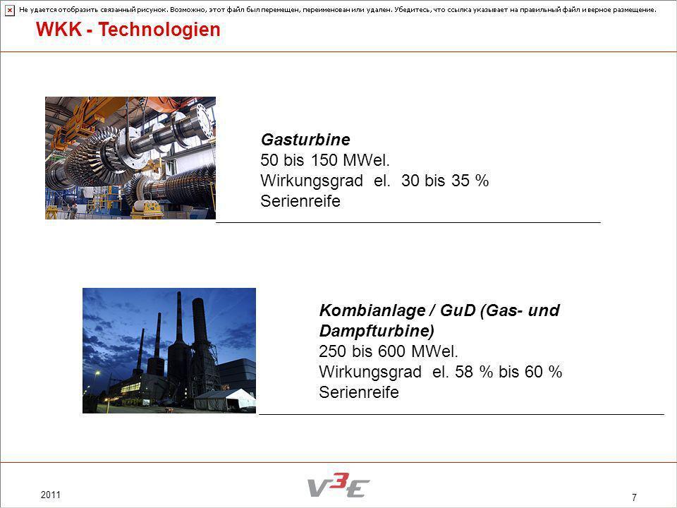 WKK - Technologien Gasturbine 50 bis 150 MWel.