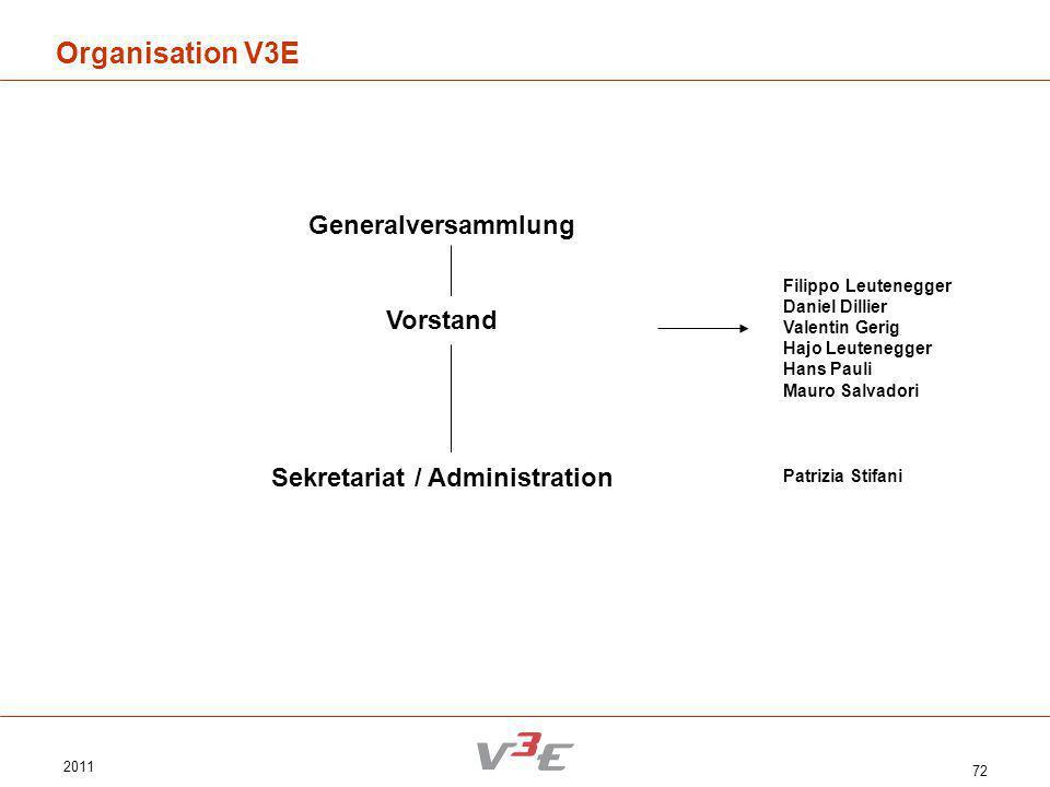 Sekretariat / Administration