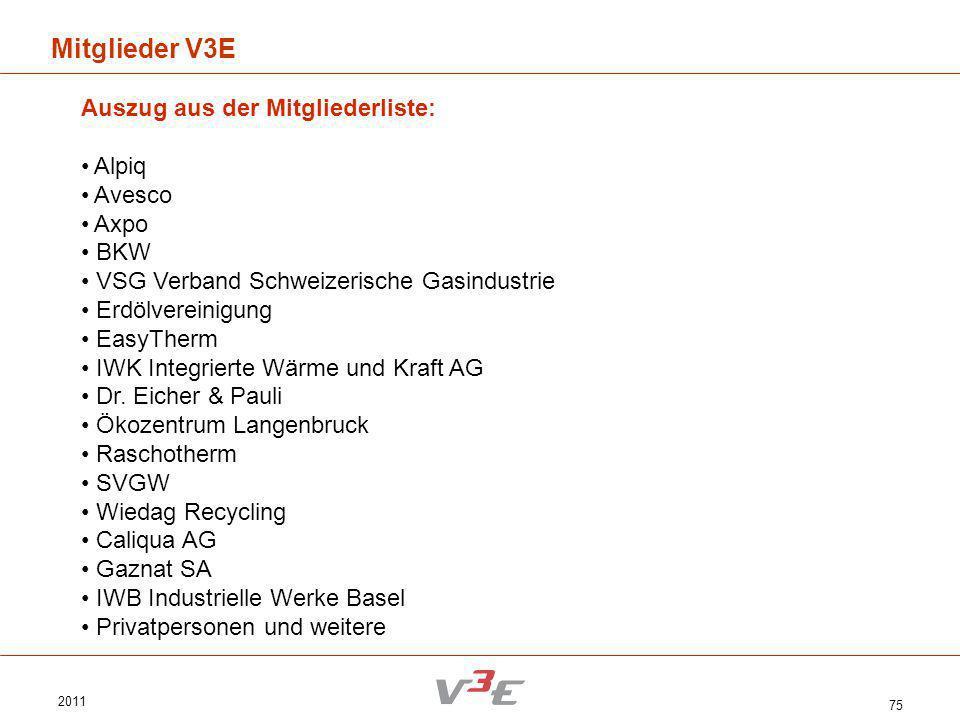 Mitglieder V3E Auszug aus der Mitgliederliste: Alpiq Avesco Axpo BKW