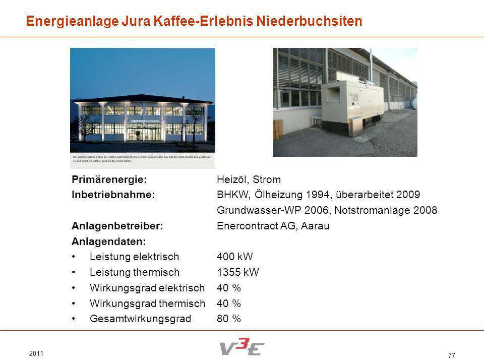 Energieanlage Jura Kaffee-Erlebnis Niederbuchsiten