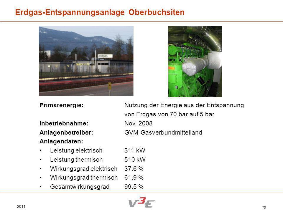 Erdgas-Entspannungsanlage Oberbuchsiten