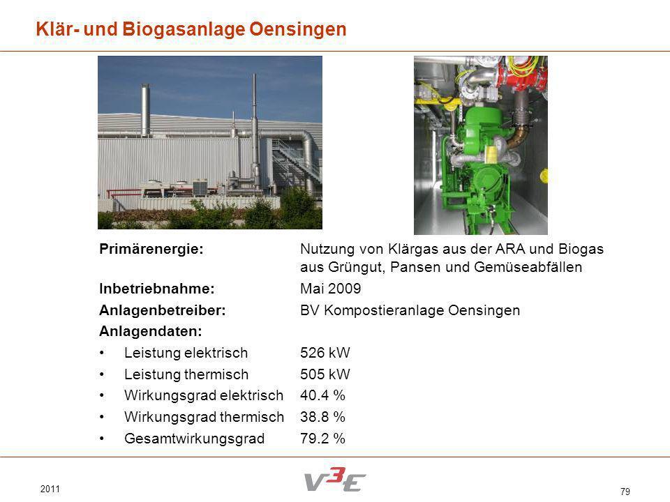 Klär- und Biogasanlage Oensingen
