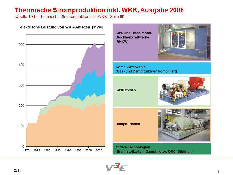 Thermische Stromproduktion inkl. WKK, Ausgabe 2008
