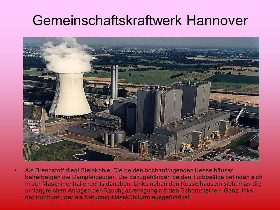 Gemeinschaftskraftwerk Hannover