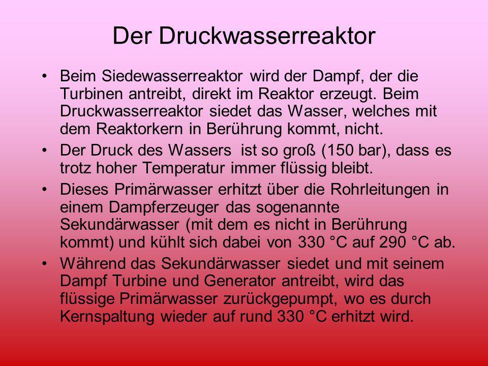 Der Druckwasserreaktor