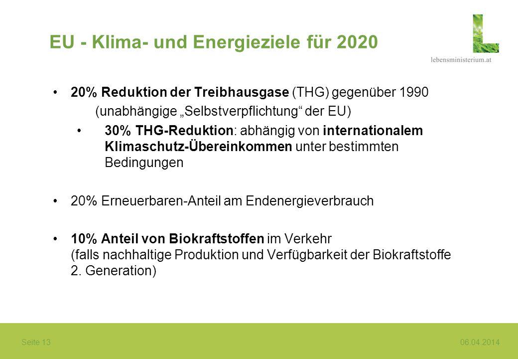 EU - Klima- und Energieziele für 2020