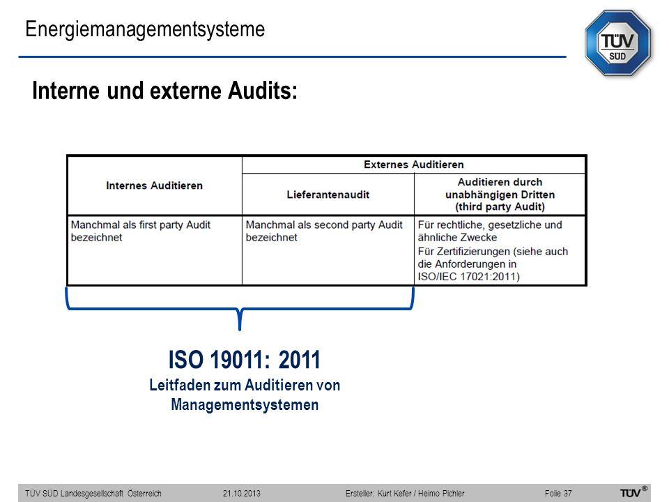 Leitfaden zum Auditieren von Managementsystemen