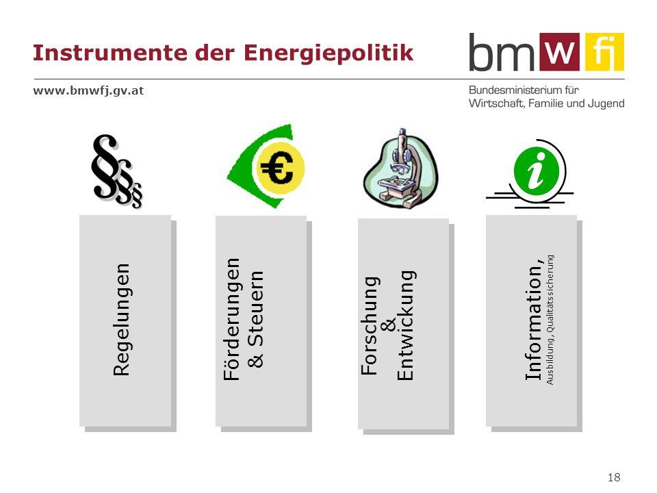 Instrumente der Energiepolitik