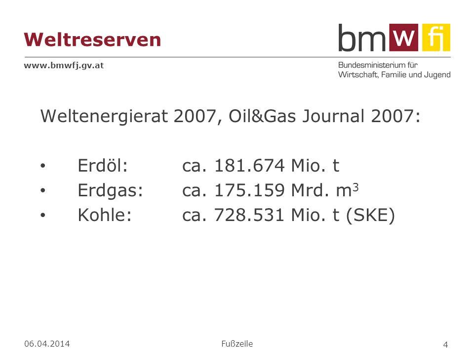 Weltreserven Weltenergierat 2007, Oil&Gas Journal 2007: