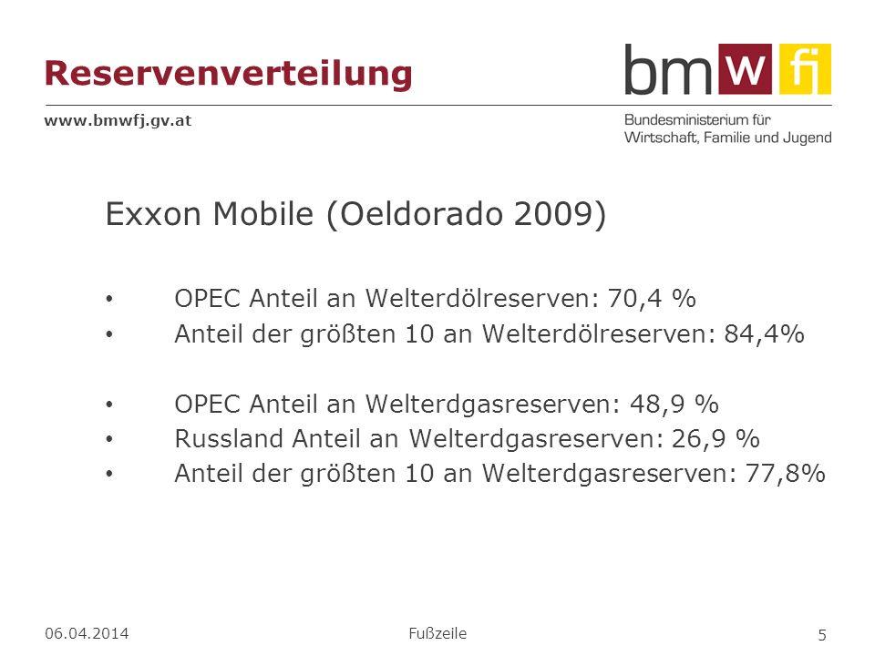 Reservenverteilung Exxon Mobile (Oeldorado 2009)