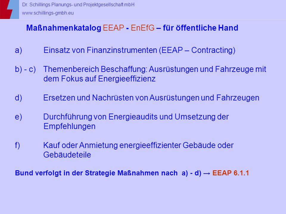 Maßnahmenkatalog EEAP - EnEfG – für öffentliche Hand