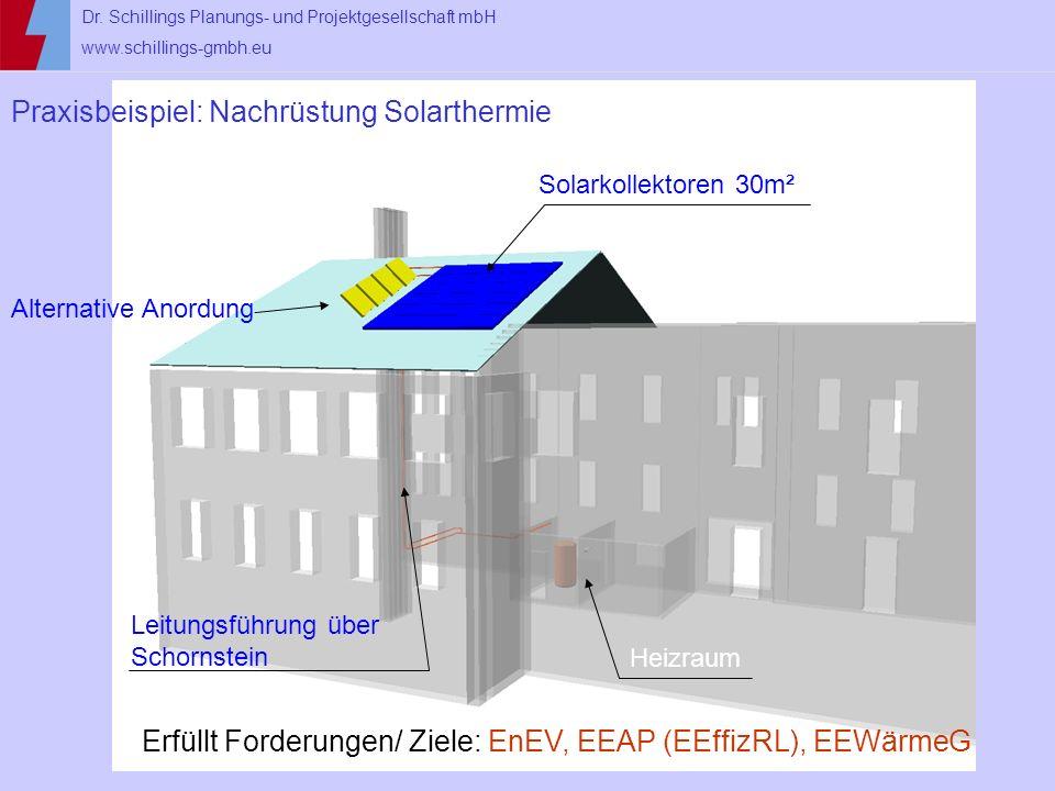 Praxisbeispiel: Nachrüstung Solarthermie