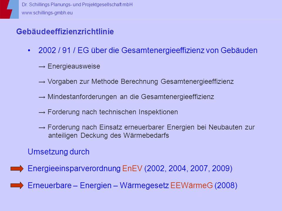 Gebäudeeffizienzrichtlinie