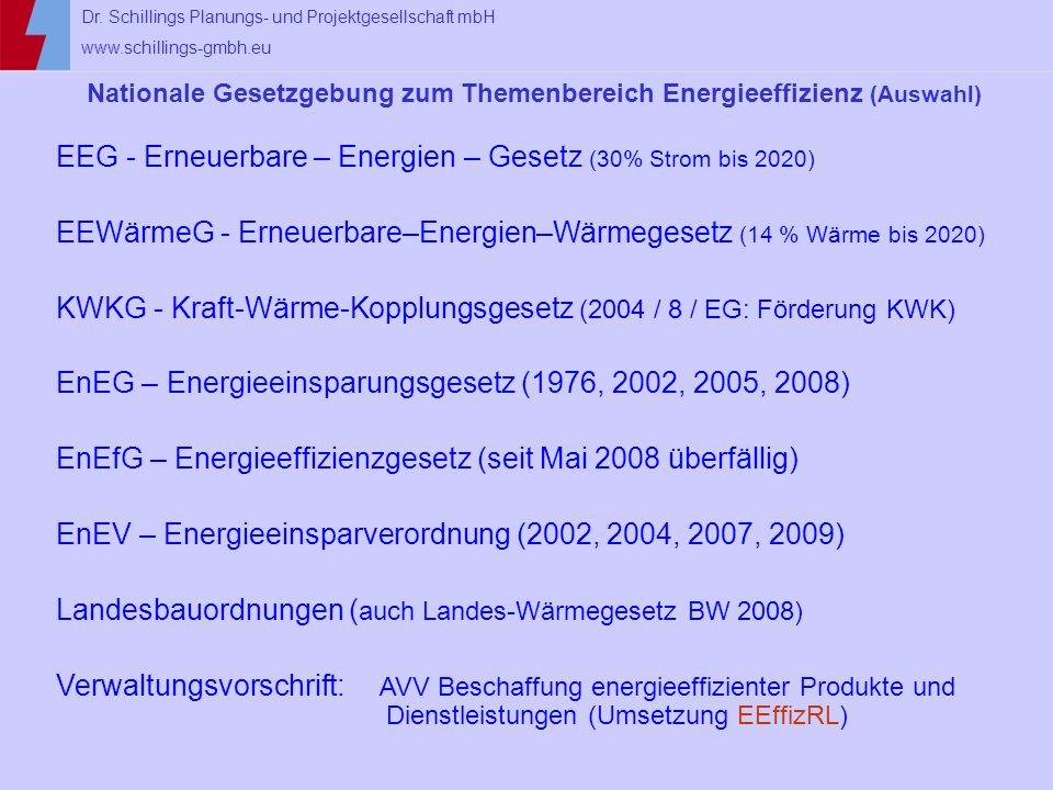 Nationale Gesetzgebung zum Themenbereich Energieeffizienz (Auswahl)