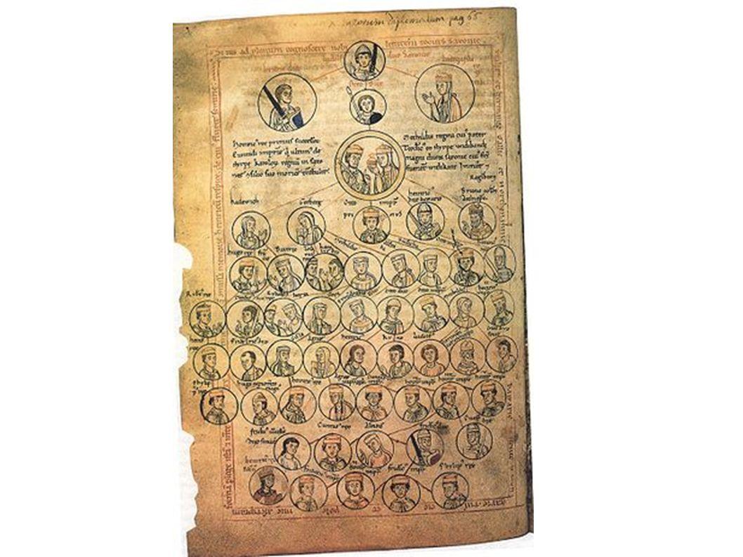 Verwandtschaftstafel der Ottonen, mit Hinweis auf Konrad