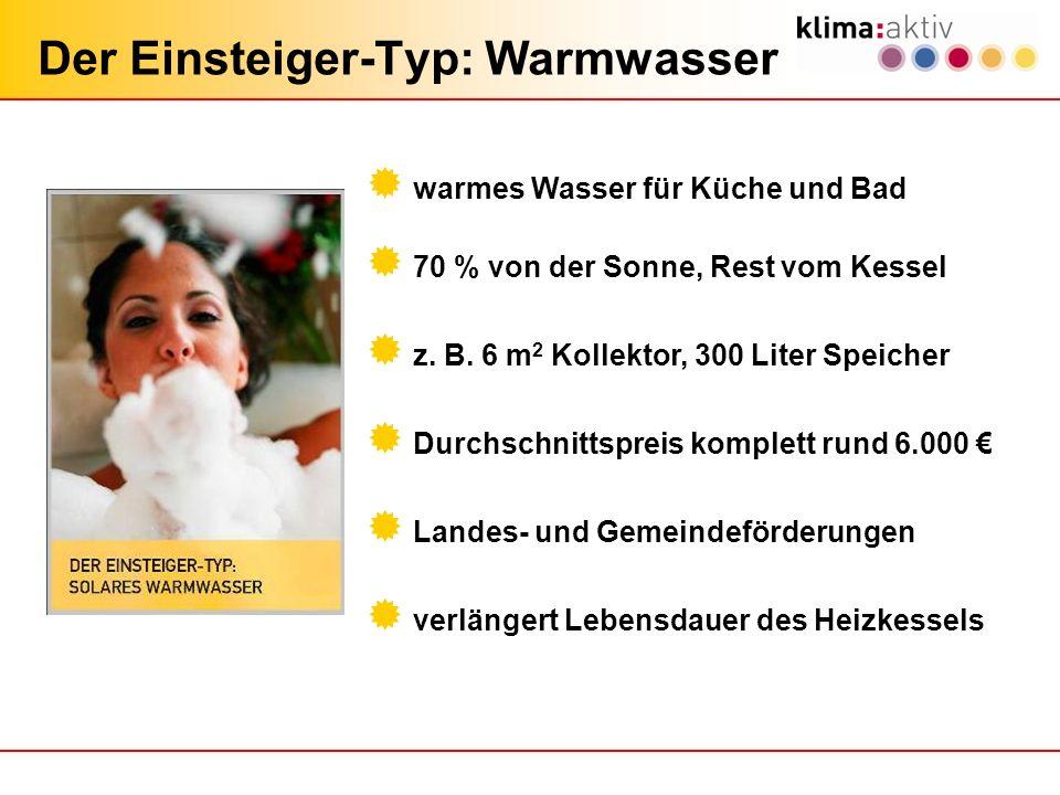 Der Einsteiger-Typ: Warmwasser