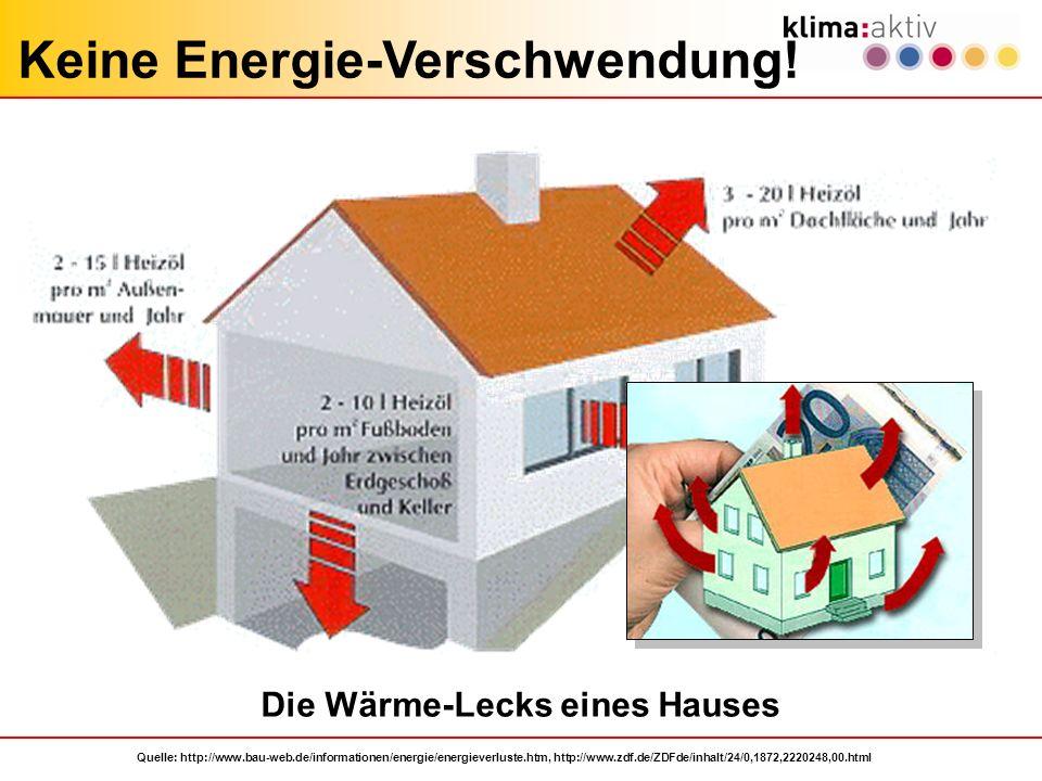 Keine Energie-Verschwendung!