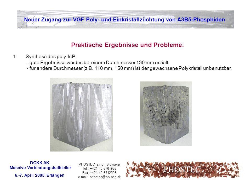 PHOSTEC Praktische Ergebnisse und Probleme: