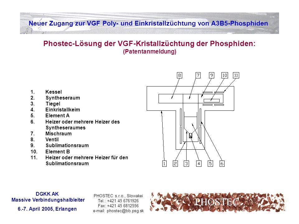 PHOSTEC Phostec-Lösung der VGF-Kristallzüchtung der Phosphiden: