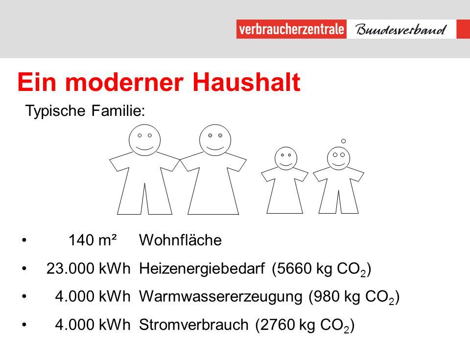 Ein moderner Haushalt Typische Familie: 140 m² Wohnfläche