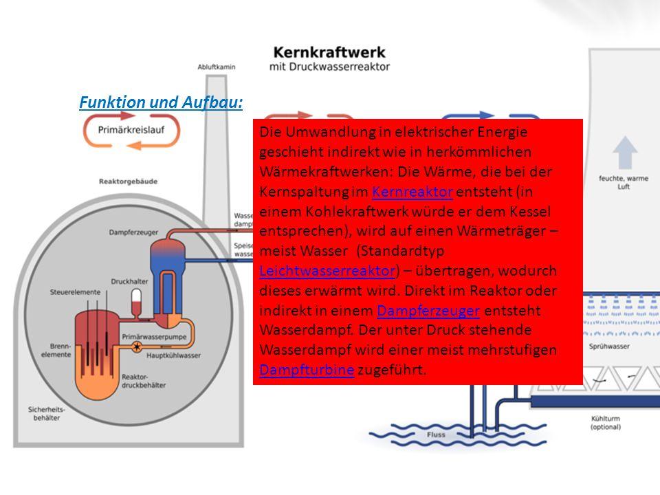 Tolle Funktion Des Kessels Im Wärmekraftwerk Galerie - Die Besten ...
