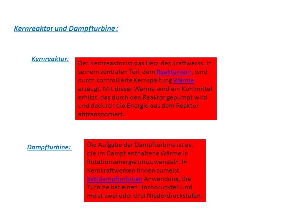 Kernreaktor und Dampfturbine :