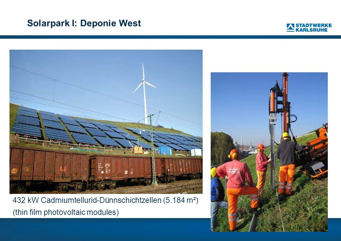 Solarpark I: Deponie West