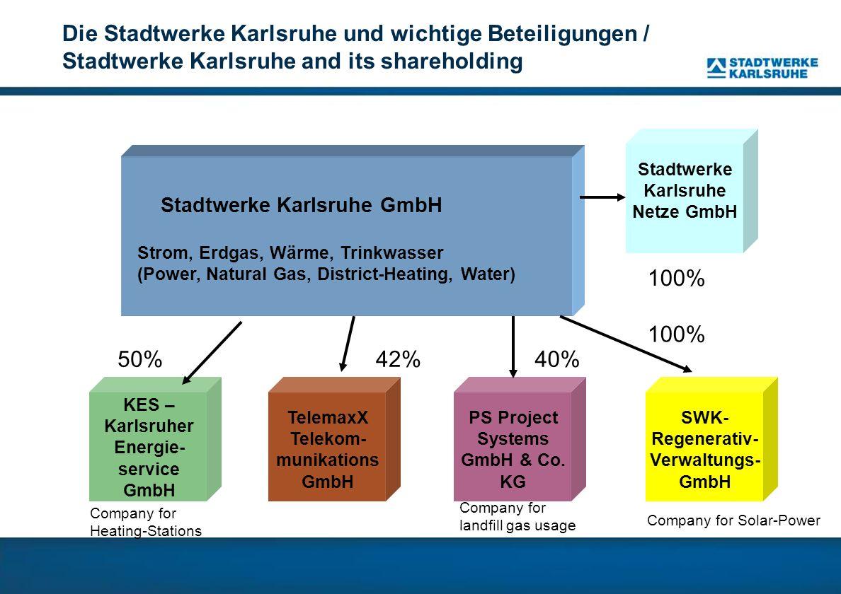 Die Stadtwerke Karlsruhe und wichtige Beteiligungen / Stadtwerke Karlsruhe and its shareholding