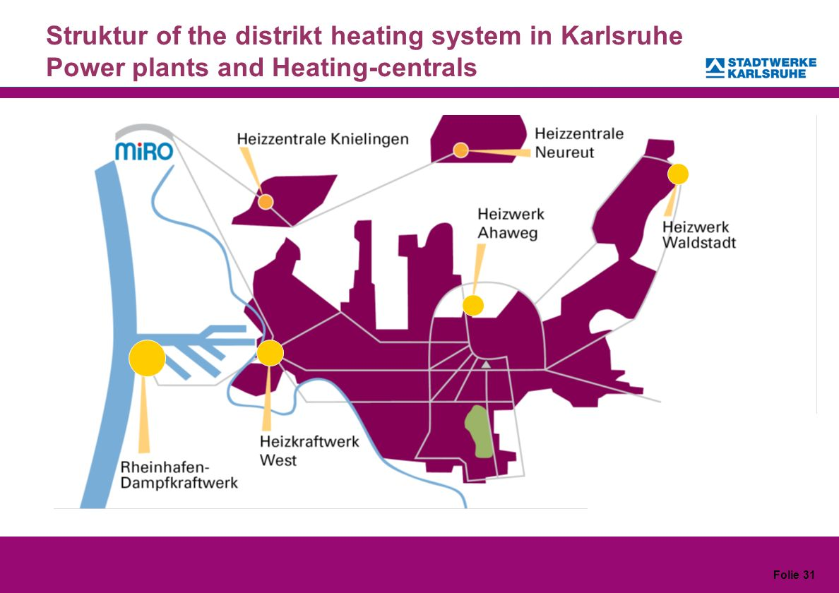 Struktur of the distrikt heating system in Karlsruhe Power plants and Heating-centrals
