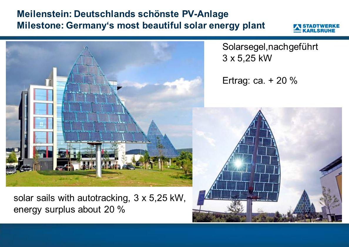 Solarsegel,nachgeführt 3 x 5,25 kW Ertrag: ca. + 20 %