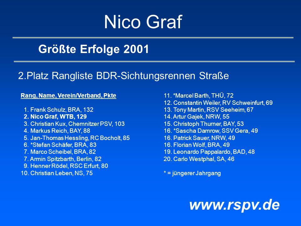 Nico Graf www.rspv.de Größte Erfolge 2001