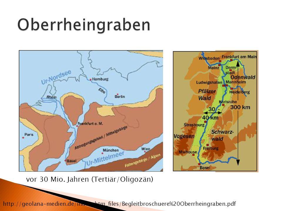 Oberrheingraben vor 30 Mio. Jahren (Tertiär/Oligozän)