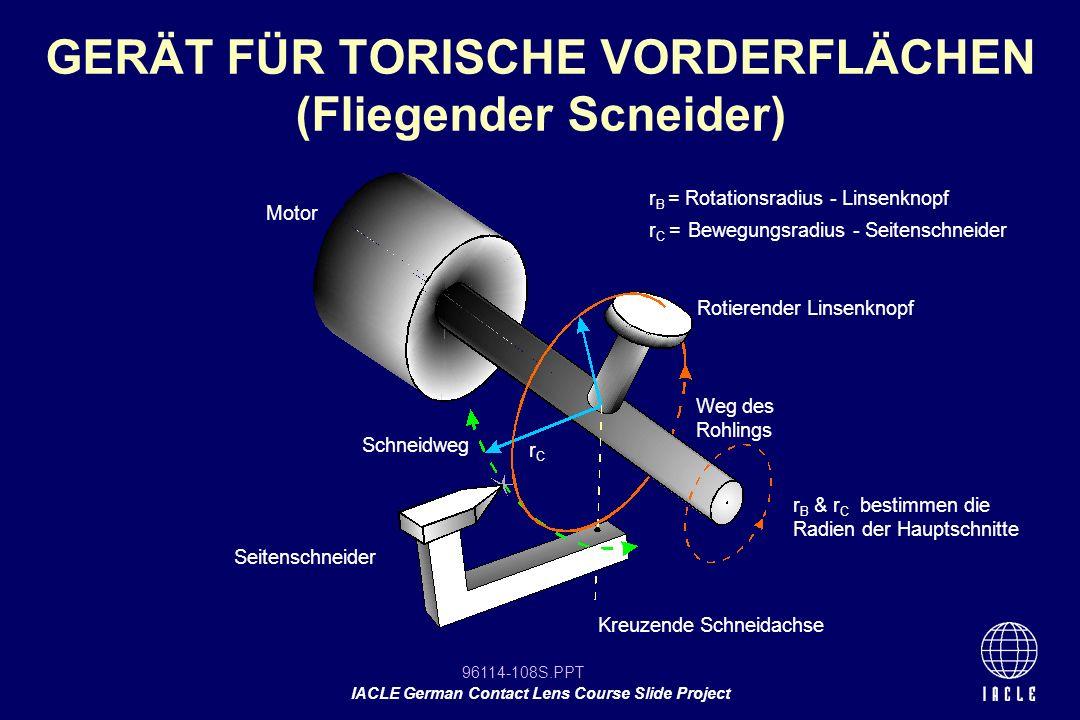 GERÄT FÜR TORISCHE VORDERFLÄCHEN (Fliegender Scneider)