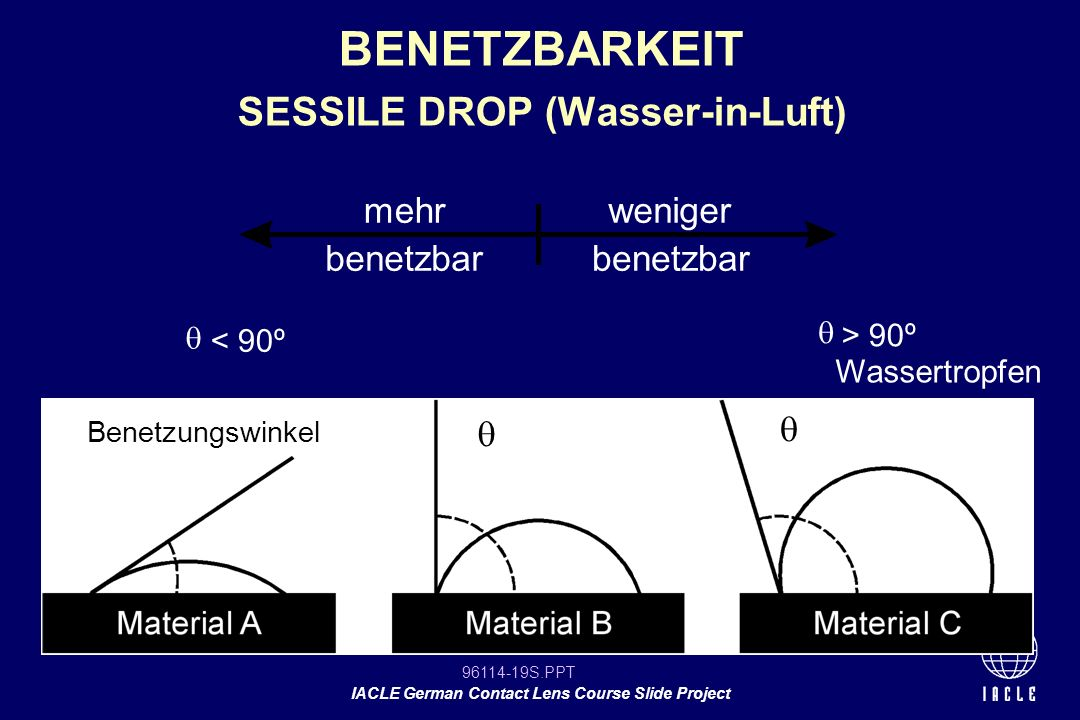 BENETZBARKEIT SESSILE DROP (Wasser-in-Luft)