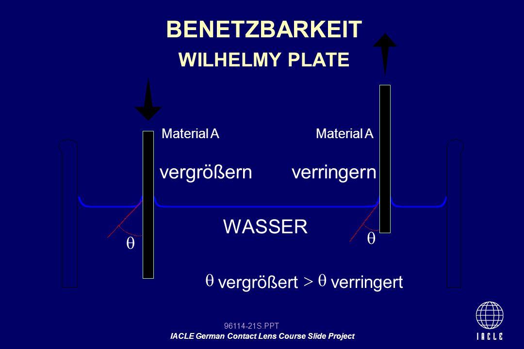 BENETZBARKEIT WILHELMY PLATE